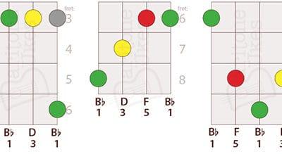 5 Ways to Play B-flat Major on Baritone Ukulele