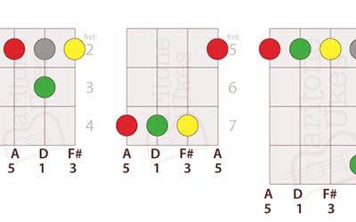 5 Ways to Play D Major on Baritone Ukulele