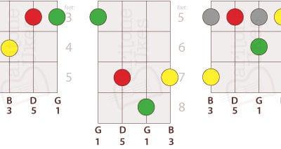 5 Ways to Play G Major on Baritone Ukulele